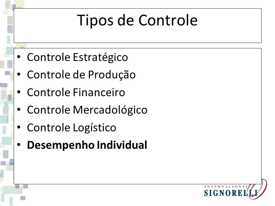 Tipos de Controle Controle Estratégico Controle de Produção Controle Financeiro Controle Mercadológico Controle Logístico Desempenho Individual