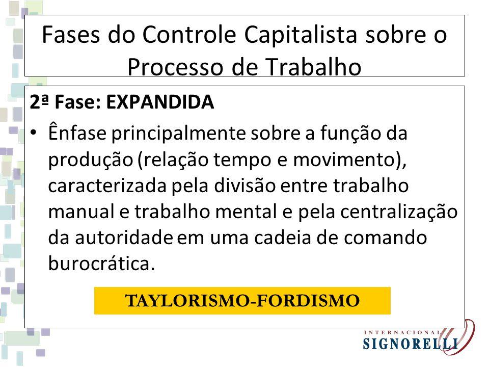 Fases do Controle Capitalista sobre o Processo de Trabalho 2ª Fase: EXPANDIDA Ênfase principalmente sobre a função da produção (relação tempo e movime