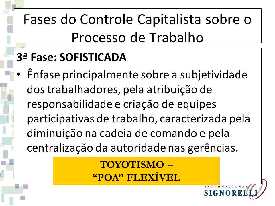 Fases do Controle Capitalista sobre o Processo de Trabalho 3ª Fase: SOFISTICADA Ênfase principalmente sobre a subjetividade dos trabalhadores, pela at