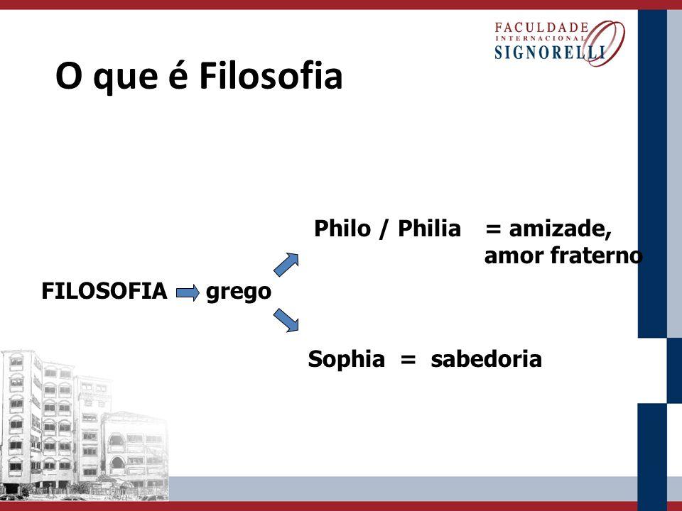 O que é Filosofia FILOSOFIA Philo / Philia Sophia grego = amizade, amor fraterno = sabedoria