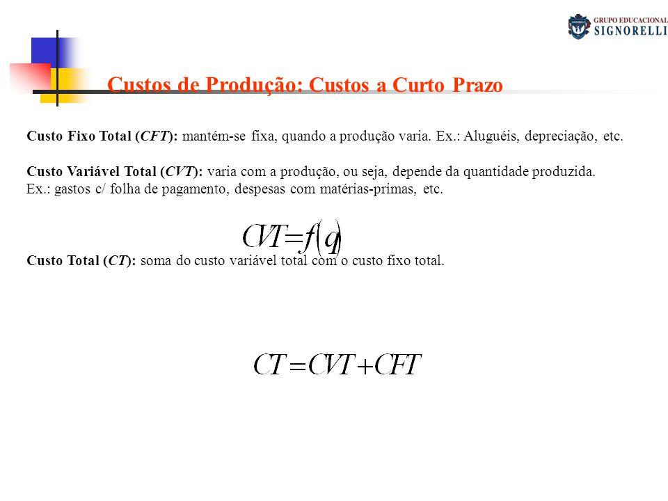 Custo Fixo Total (CFT): mantém-se fixa, quando a produção varia. Ex.: Aluguéis, depreciação, etc. Custo Variável Total (CVT): varia com a produção, ou