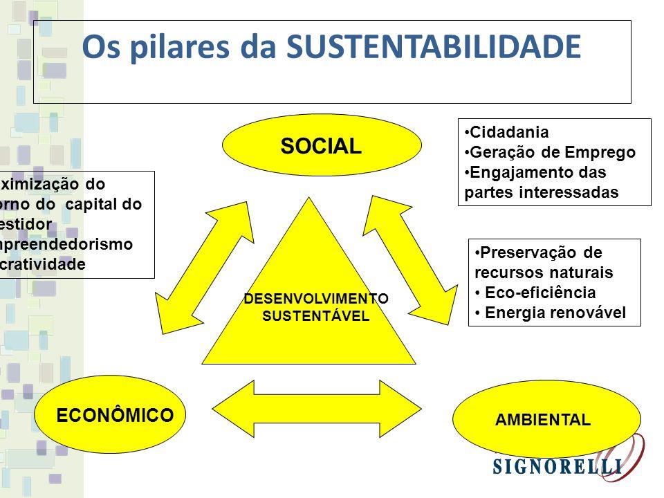 O desafio da Responsabilidade Social Internalizar a Responsabilidade Social como parte integrante do negócio: faz parte da cultura organizacional.