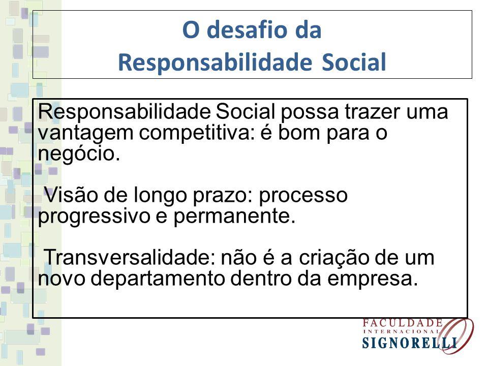 O desafio da Responsabilidade Social Responsabilidade Social possa trazer uma vantagem competitiva: é bom para o negócio. Visão de longo prazo: proces