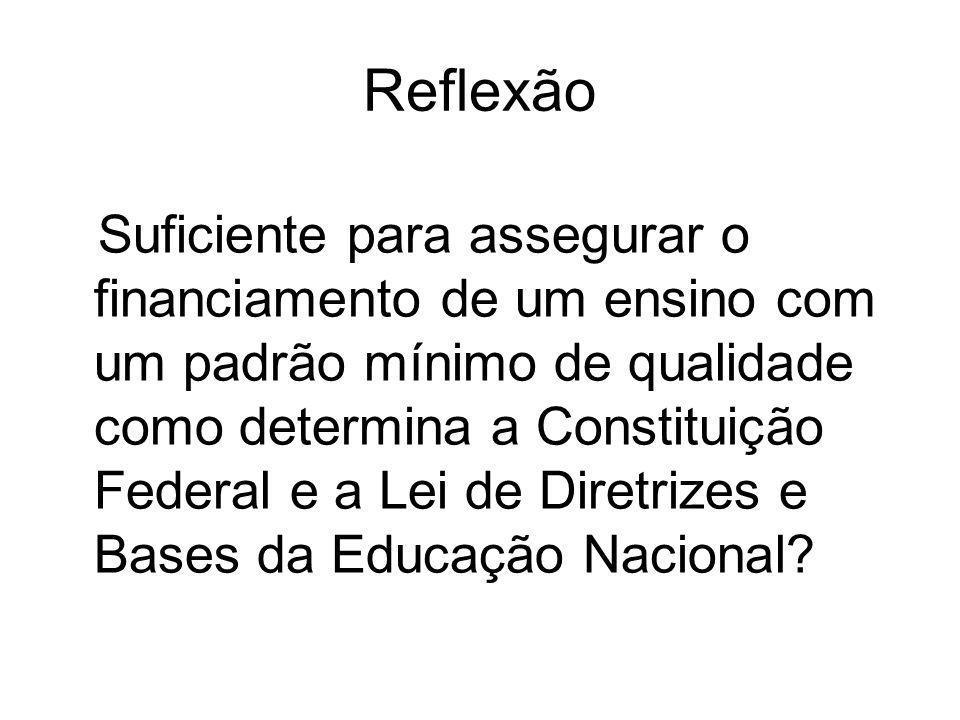Reflexão Suficiente para assegurar o financiamento de um ensino com um padrão mínimo de qualidade como determina a Constituição Federal e a Lei de Dir
