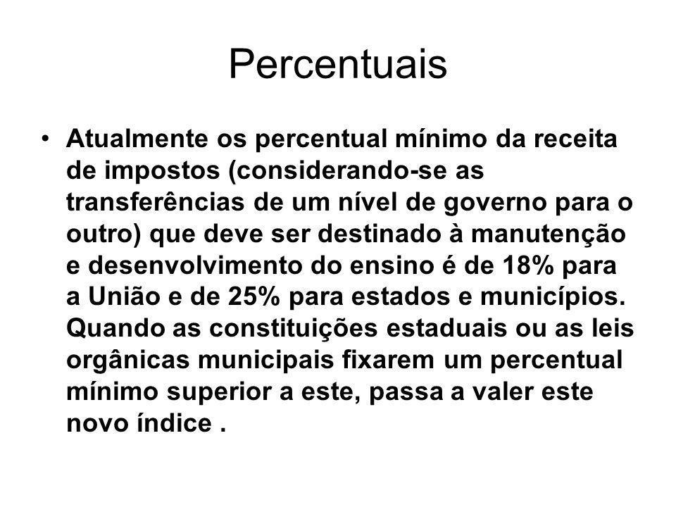 Percentuais Atualmente os percentual mínimo da receita de impostos (considerando-se as transferências de um nível de governo para o outro) que deve se