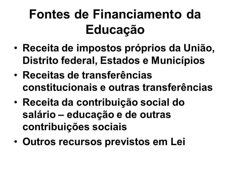 Recursos externos Financiamento de pesquisas e projetos suplementares UNICEF-agência da ONU PNUD-Programa das Nações Unidas para o Desenvolvimento UNESCO- Organização das Nações Unidas para a Educação, a Ciência e a Cultura BID-Banco Interamericano de Desenvolvimento BIRD- Banco Mundial