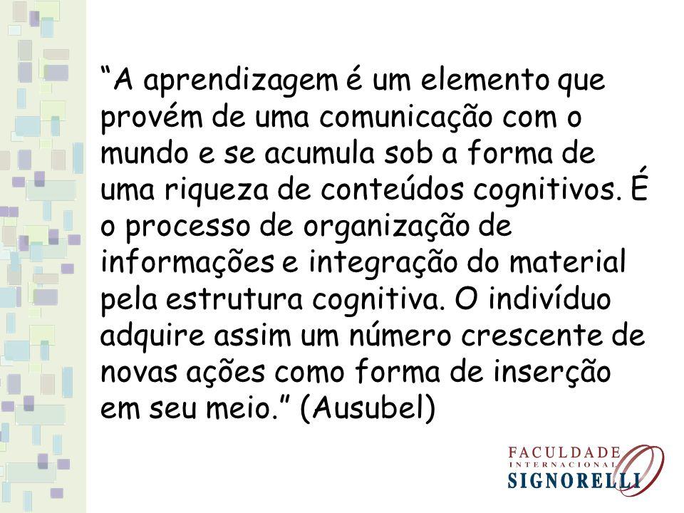 A aprendizagem é um elemento que provém de uma comunicação com o mundo e se acumula sob a forma de uma riqueza de conteúdos cognitivos. É o processo d
