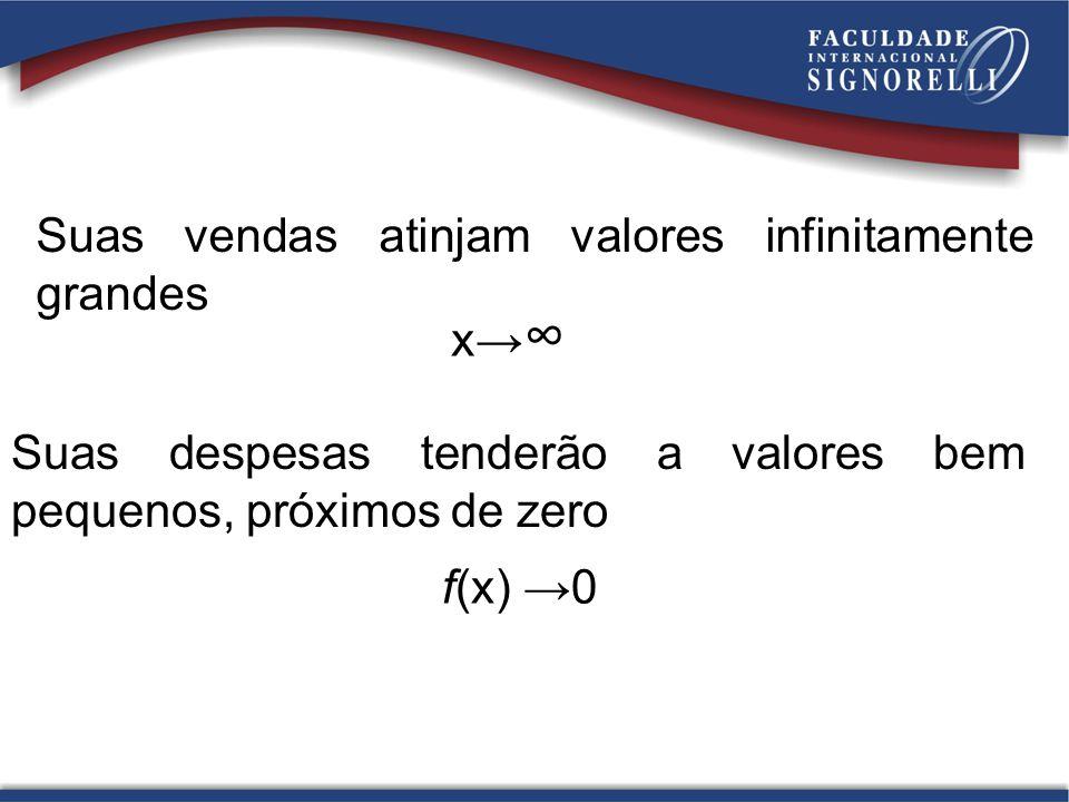 Suas vendas atinjam valores infinitamente grandes Suas despesas tenderão a valores bem pequenos, próximos de zero f(x) 0 x