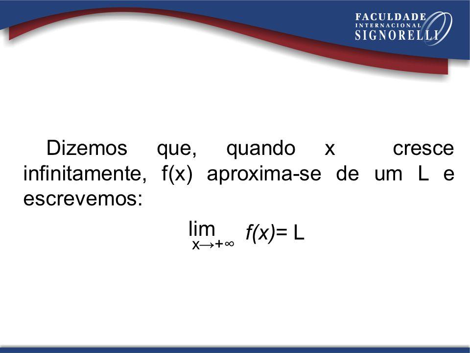 Dizemos que, quando x cresce infinitamente, f(x) aproxima-se de um L e escrevemos: lim x+ f(x)= L