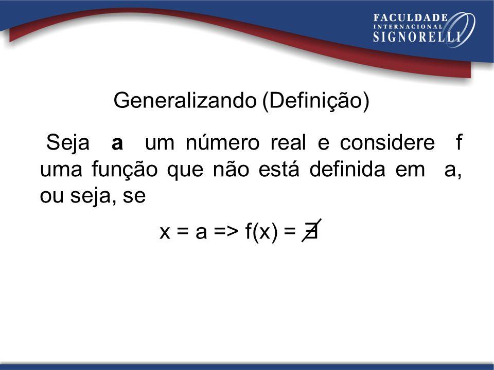 Generalizando (Definição) Seja a um número real e considere f uma função que não está definida em a, ou seja, se x = a => f(x) = E