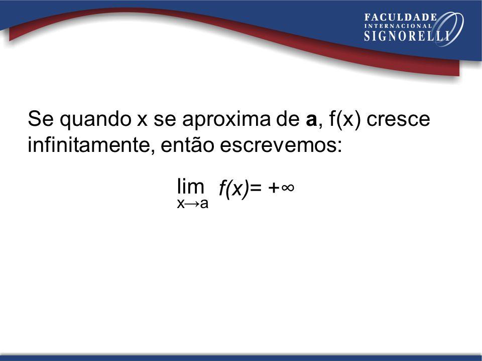 Se quando x se aproxima de a, f(x) cresce infinitamente, então escrevemos: lim xa f(x)= +