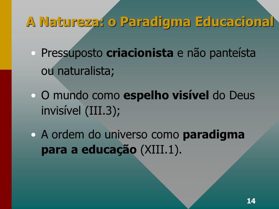 14 A Natureza: o Paradigma Educacional Pressuposto criacionista e não panteísta ou naturalista; O mundo como espelho visível do Deus invisível (III.3); A ordem do universo como paradigma para a educação (XIII.1).