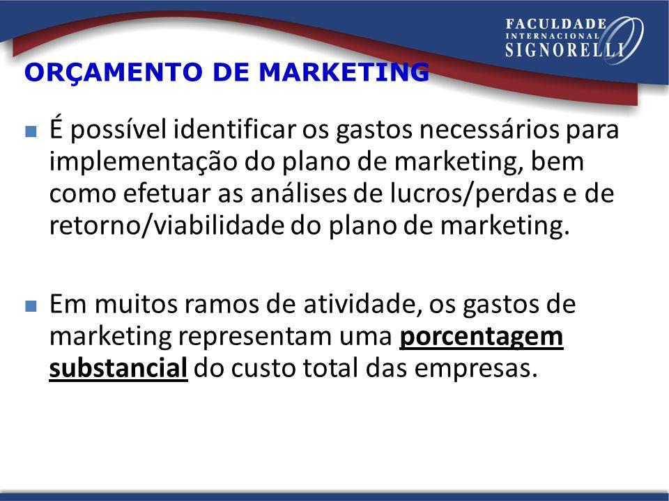 É possível identificar os gastos necessários para implementação do plano de marketing, bem como efetuar as análises de lucros/perdas e de retorno/viabilidade do plano de marketing.