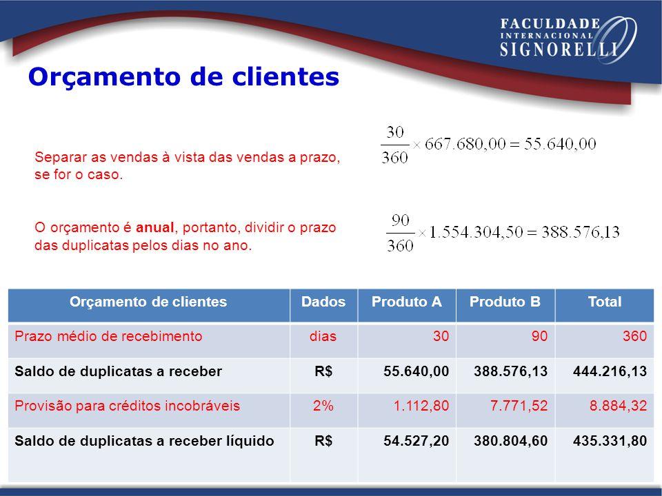Orçamento de clientes DadosProduto AProduto BTotal Prazo médio de recebimentodias3090360 Saldo de duplicatas a receberR$55.640,00388.576,13444.216,13 Provisão para créditos incobráveis2%1.112,807.771,528.884,32 Saldo de duplicatas a receber líquidoR$54.527,20380.804,60435.331,80 Separar as vendas à vista das vendas a prazo, se for o caso.