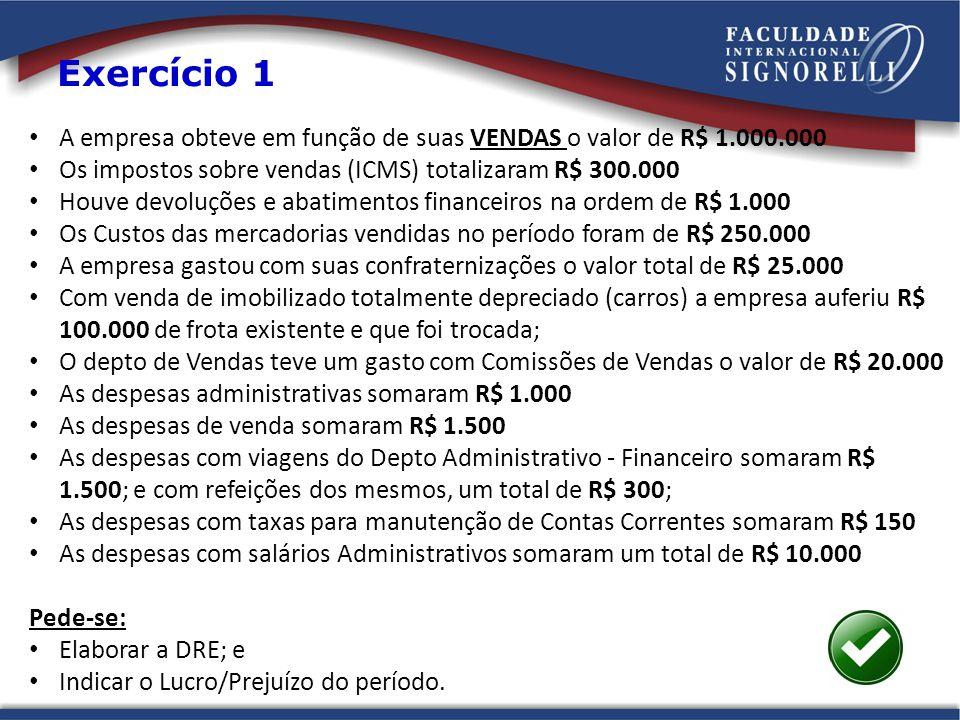 A empresa obteve em função de suas VENDAS o valor de R$ 1.000.000 Os impostos sobre vendas (ICMS) totalizaram R$ 300.000 Houve devoluções e abatimentos financeiros na ordem de R$ 1.000 Os Custos das mercadorias vendidas no período foram de R$ 250.000 A empresa gastou com suas confraternizações o valor total de R$ 25.000 Com venda de imobilizado totalmente depreciado (carros) a empresa auferiu R$ 100.000 de frota existente e que foi trocada; O depto de Vendas teve um gasto com Comissões de Vendas o valor de R$ 20.000 As despesas administrativas somaram R$ 1.000 As despesas de venda somaram R$ 1.500 As despesas com viagens do Depto Administrativo - Financeiro somaram R$ 1.500; e com refeições dos mesmos, um total de R$ 300; As despesas com taxas para manutenção de Contas Correntes somaram R$ 150 As despesas com salários Administrativos somaram um total de R$ 10.000 Pede-se: Elaborar a DRE; e Indicar o Lucro/Prejuízo do período.