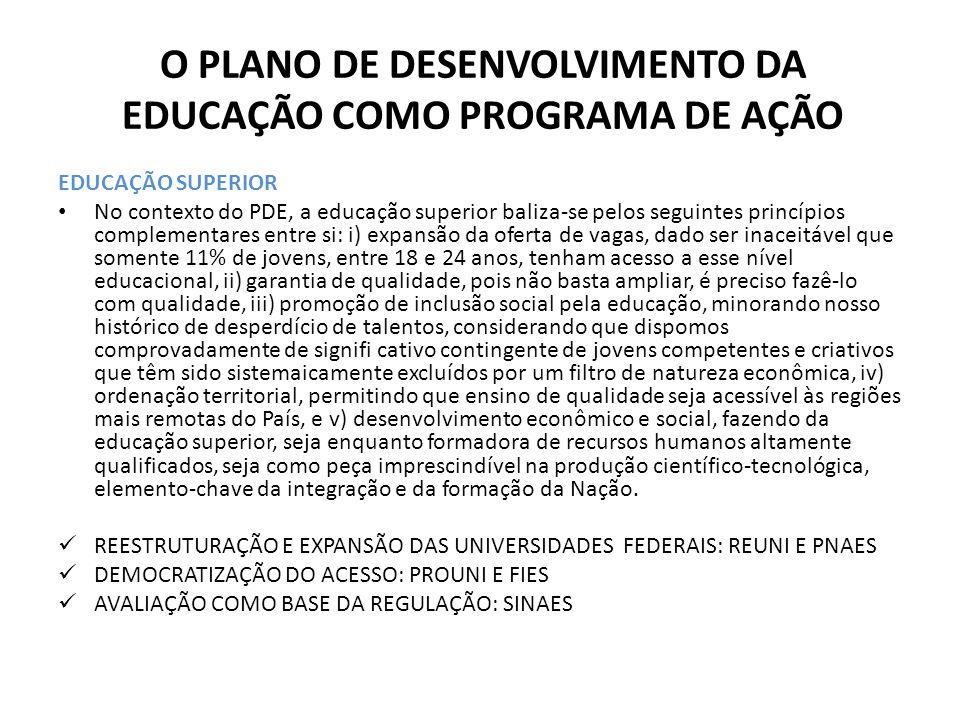 EDUCAÇÃO SUPERIOR No contexto do PDE, a educação superior baliza-se pelos seguintes princípios complementares entre si: i) expansão da oferta de vagas