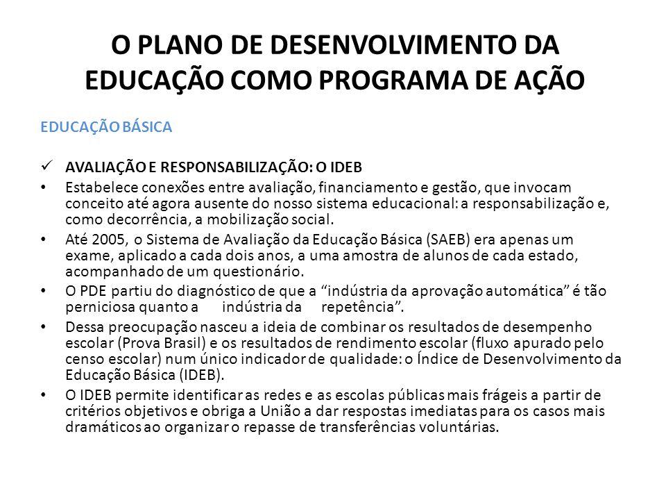 O PLANO DE DESENVOLVIMENTO DA EDUCAÇÃO COMO PROGRAMA DE AÇÃO EDUCAÇÃO BÁSICA O PLANO DE METAS: PLANEJAMENTO E GESTÃO EDUCACIONAL 28 diretrizes que orientam as ações do Plano de Metas Compromisso Todos pela Educação, programa estratégico do PDE.