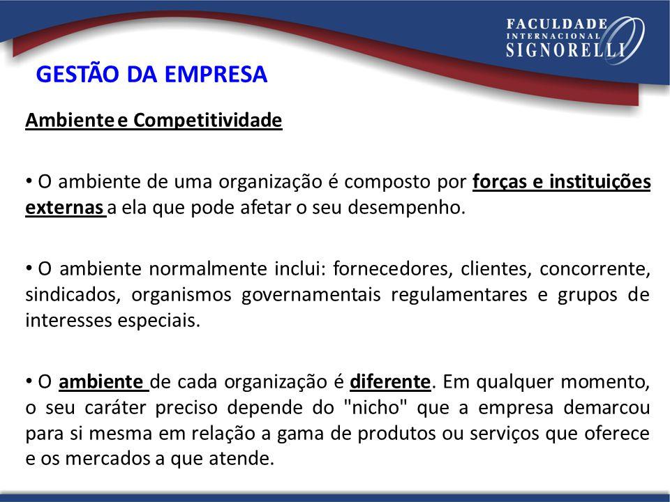 Ambiente e Competitividade O ambiente de uma organização é composto por forças e instituições externas a ela que pode afetar o seu desempenho. O ambie
