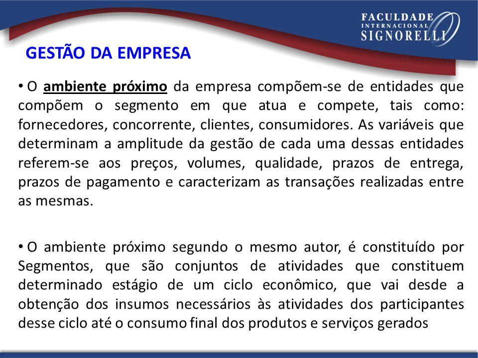 O ambiente próximo da empresa compõem-se de entidades que compõem o segmento em que atua e compete, tais como: fornecedores, concorrente, clientes, co