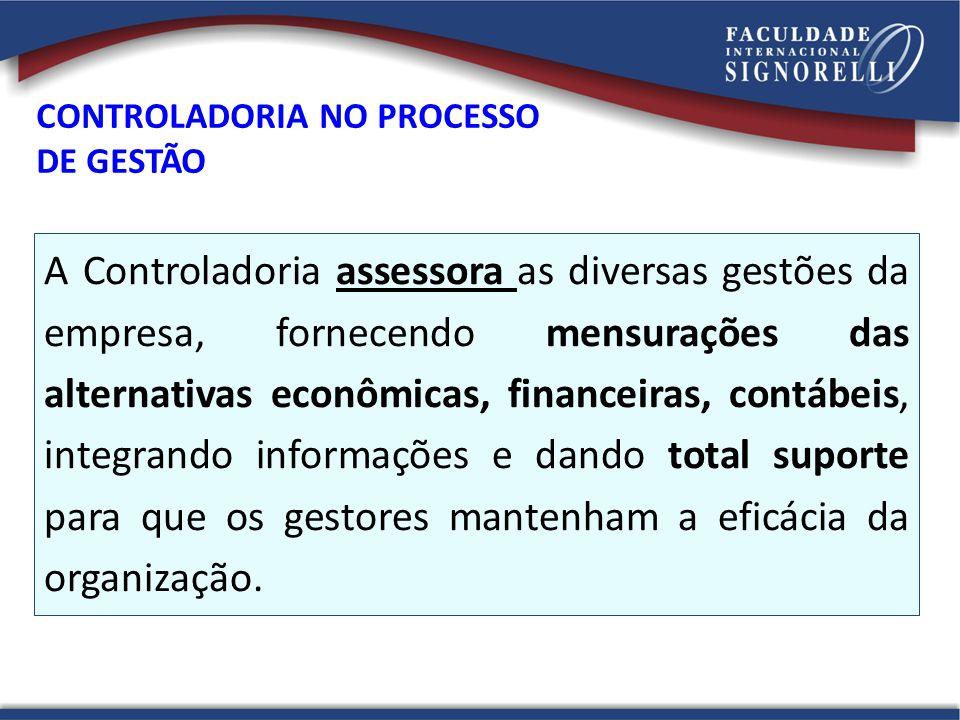 CONTROLADORIA NO PROCESSO DE GESTÃO A Controladoria assessora as diversas gestões da empresa, fornecendo mensurações das alternativas econômicas, fina