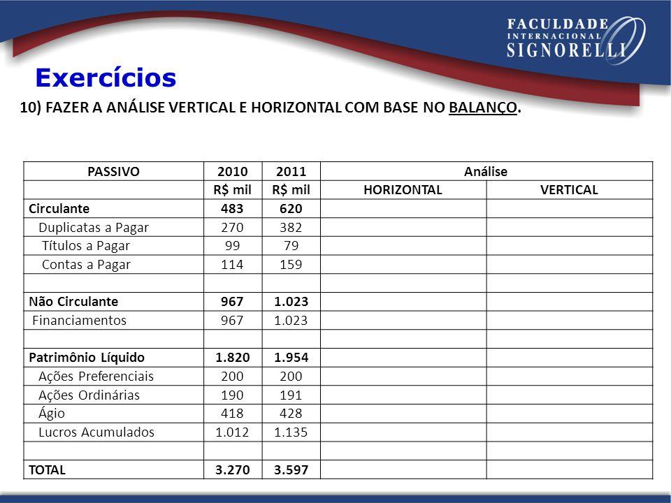 PASSIVO20102011Análise R$ mil HORIZONTALVERTICAL Circulante483620 Duplicatas a Pagar270382 Títulos a Pagar9979 Contas a Pagar114159 Não Circulante9671