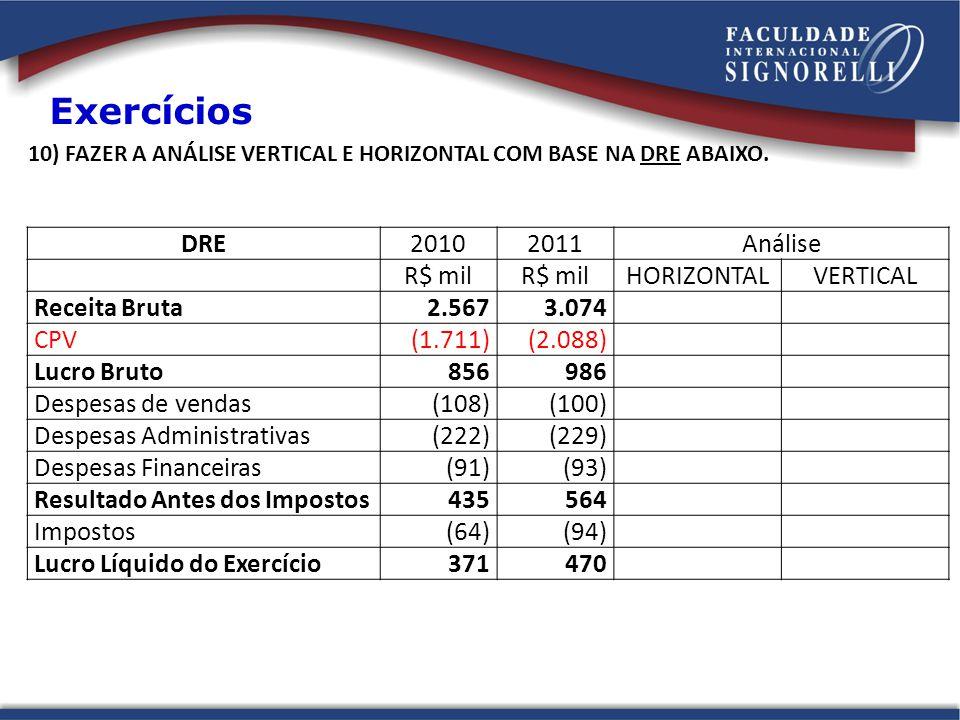DRE20102011Análise R$ mil HORIZONTALVERTICAL Receita Bruta2.5673.074 CPV(1.711)(2.088) Lucro Bruto856986 Despesas de vendas(108)(100) Despesas Adminis