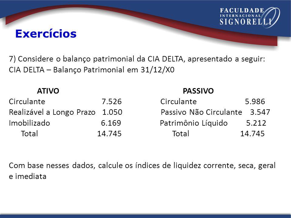7) Considere o balanço patrimonial da CIA DELTA, apresentado a seguir: CIA DELTA – Balanço Patrimonial em 31/12/X0 ATIVO PASSIVO Circulante 7.526 Circ