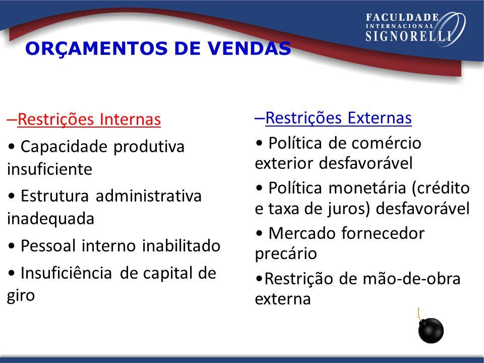 – Restrições Internas Capacidade produtiva insuficiente Estrutura administrativa inadequada Pessoal interno inabilitado Insuficiência de capital de gi