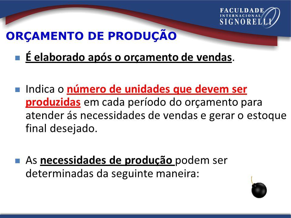É elaborado após o orçamento de vendas. Indica o número de unidades que devem ser produzidas em cada período do orçamento para atender ás necessidades