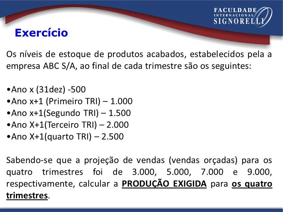 Os níveis de estoque de produtos acabados, estabelecidos pela a empresa ABC S/A, ao final de cada trimestre são os seguintes: Ano x (31dez) -500 Ano x