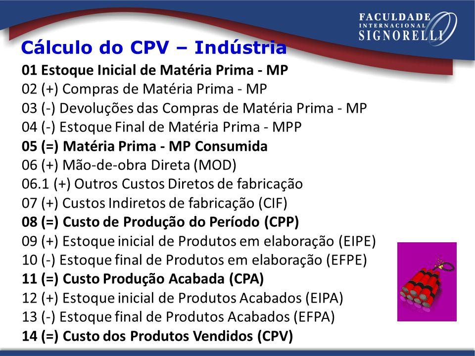 01 Estoque Inicial de Matéria Prima - MP 02 (+) Compras de Matéria Prima - MP 03 (-) Devoluções das Compras de Matéria Prima - MP 04 (-) Estoque Final