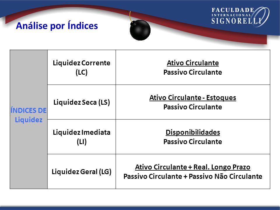 Análise por Índices ÍNDICES DE Liquidez Liquidez Corrente (LC) Ativo Circulante Passivo Circulante Liquidez Seca (LS) Ativo Circulante - Estoques Pass