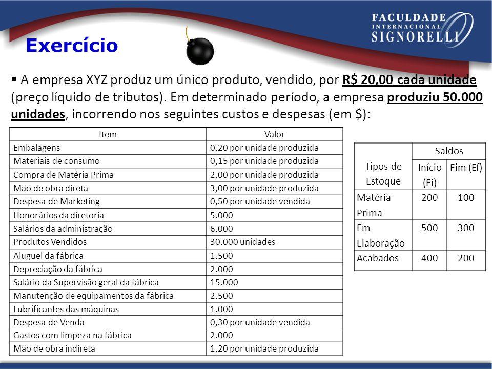 A empresa XYZ produz um único produto, vendido, por R$ 20,00 cada unidade (preço líquido de tributos). Em determinado período, a empresa produziu 50.0