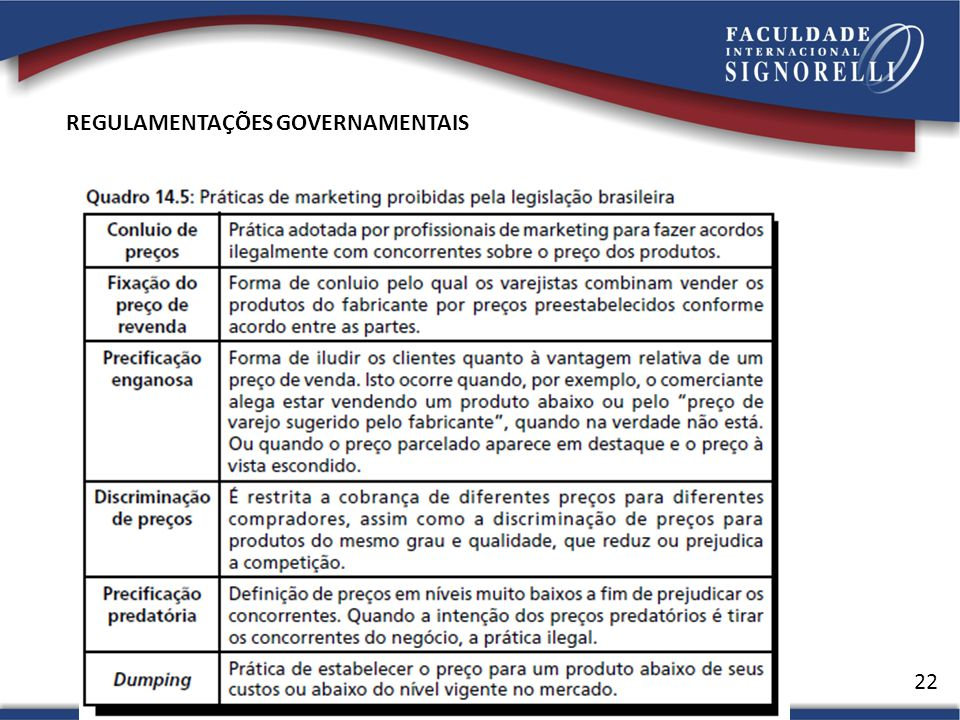 22 REGULAMENTAÇÕES GOVERNAMENTAIS