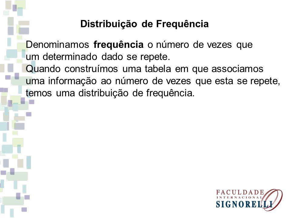 Distribuição de Frequência Denominamos frequência o número de vezes que um determinado dado se repete.