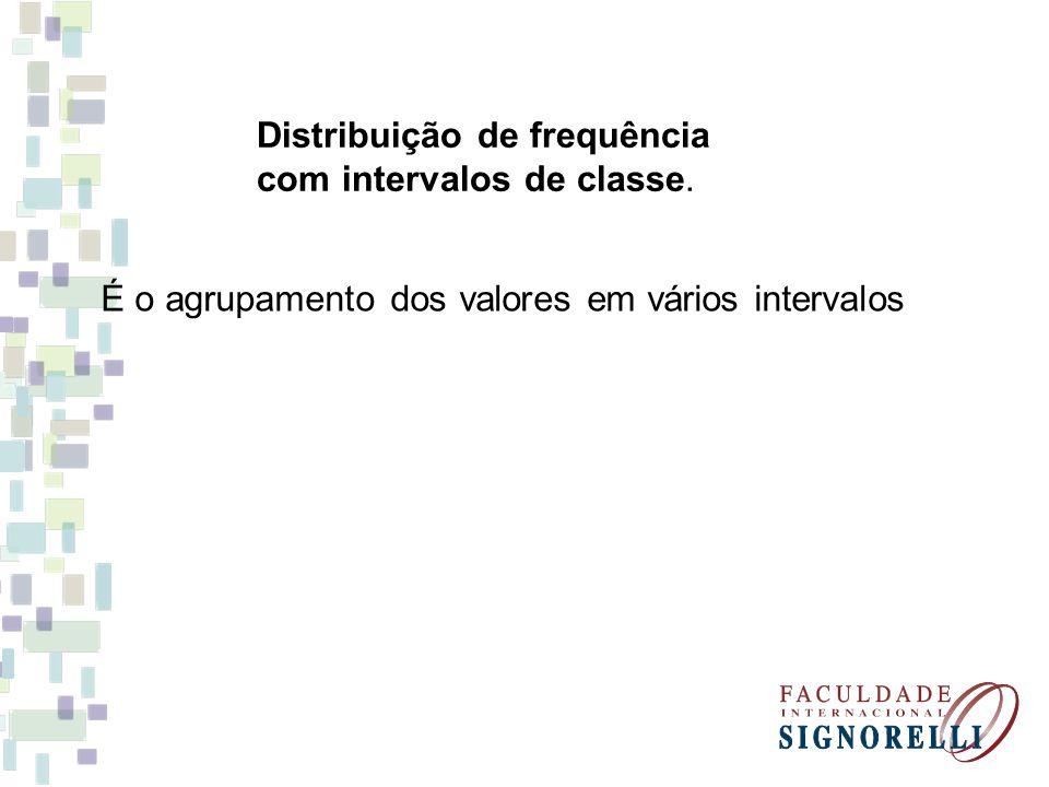 Distribuição de frequência com intervalos de classe.
