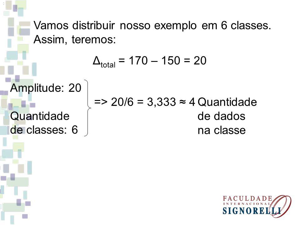 Vamos distribuir nosso exemplo em 6 classes.