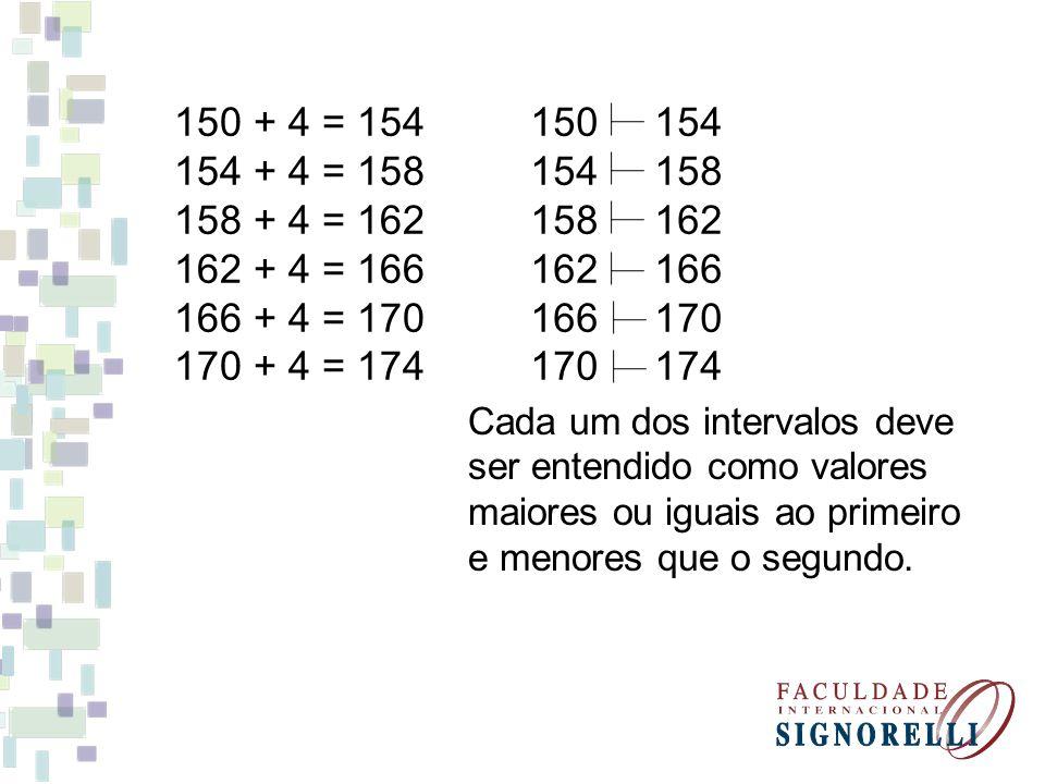 150 + 4 = 154 154 + 4 = 158 158 + 4 = 162 162 + 4 = 166 166 + 4 = 170 170 + 4 = 174 Cada um dos intervalos deve ser entendido como valores maiores ou iguais ao primeiro e menores que o segundo.