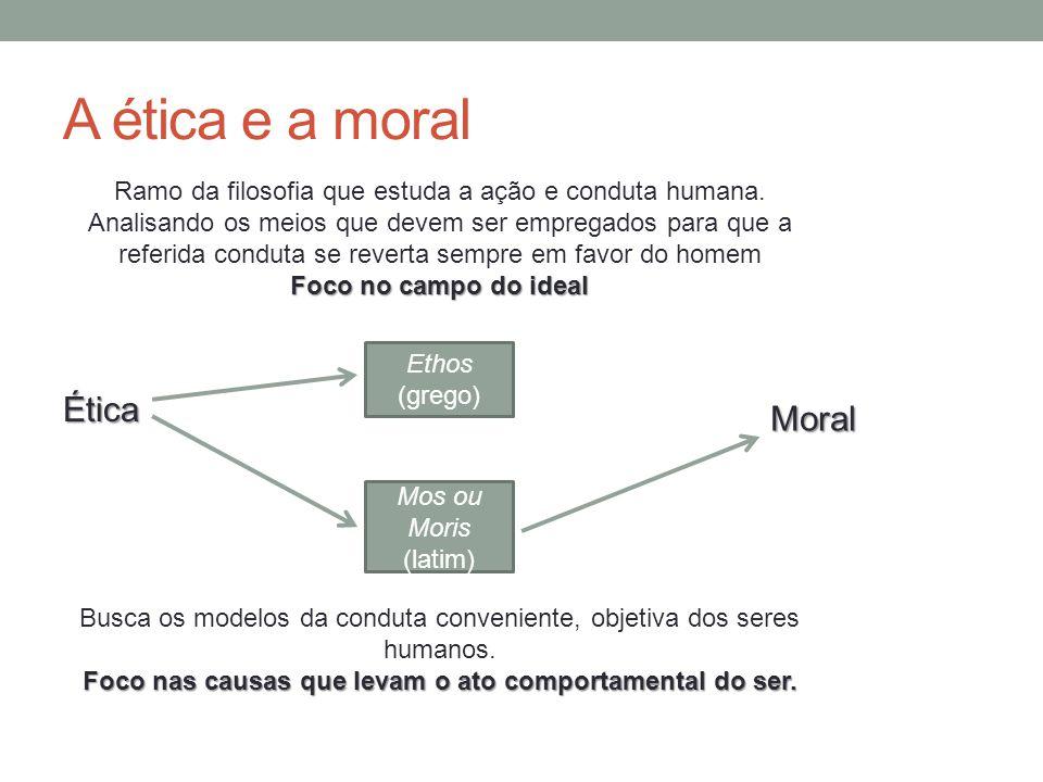 A ética e a moral Ética Ethos (grego) Mos ou Moris (latim) Moral Ramo da filosofia que estuda a ação e conduta humana. Analisando os meios que devem s