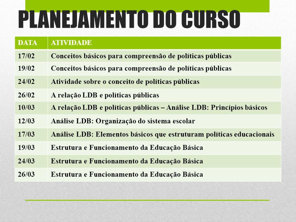 PLANEJAMENTO DO CURSO DATAATIVIDADE 17/02Conceitos básicos para compreensão de políticas públicas 19/02Conceitos básicos para compreensão de políticas