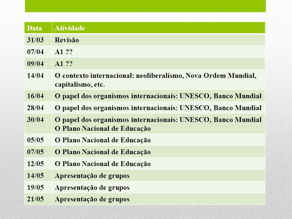DataAtividade 31/03Revisão 07/04A1 ?.09/04A1 ?.