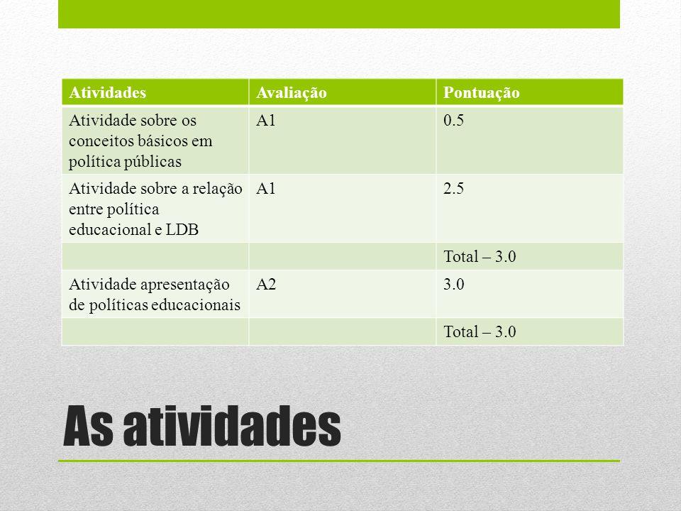 As atividades AtividadesAvaliaçãoPontuação Atividade sobre os conceitos básicos em política públicas A10.5 Atividade sobre a relação entre política educacional e LDB A12.5 Total – 3.0 Atividade apresentação de políticas educacionais A23.0 Total – 3.0
