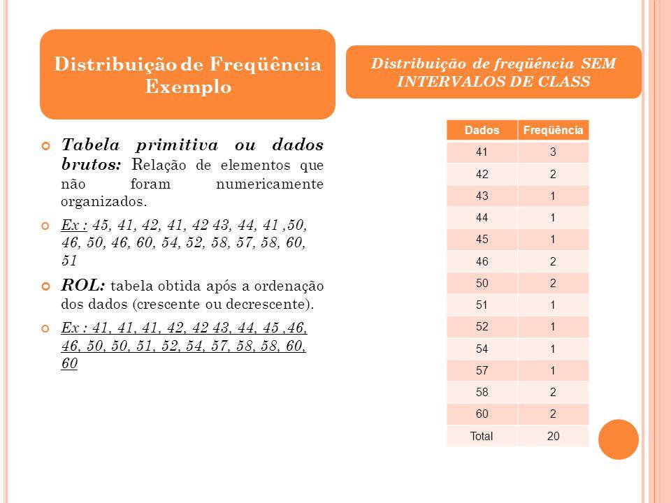 Tabela primitiva ou dados brutos: R elação de elementos que não foram numericamente organizados. Ex : 45, 41, 42, 41, 42 43, 44, 41,50, 46, 50, 46, 60