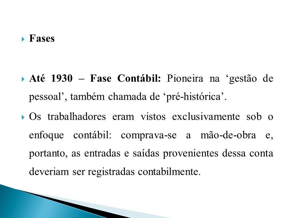 Fases Até 1930 – Fase Contábil: Pioneira na gestão de pessoal, também chamada de pré-histórica. Os trabalhadores eram vistos exclusivamente sob o enfo