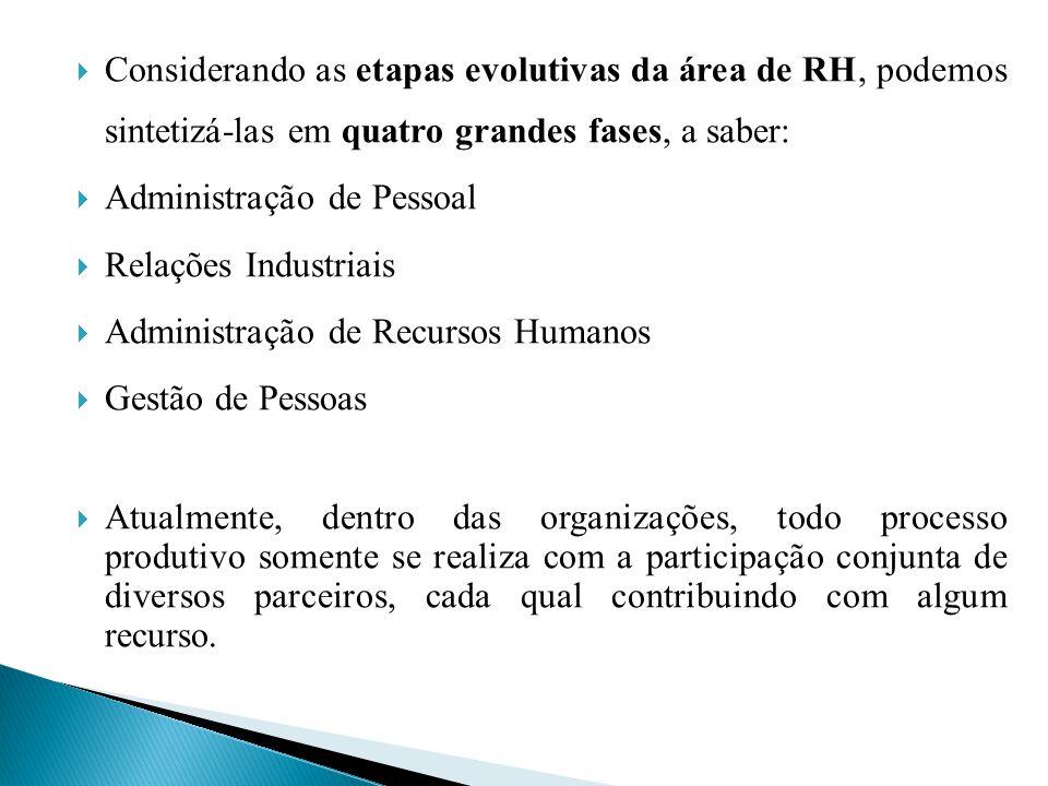 Considerando as etapas evolutivas da área de RH, podemos sintetizá-las em quatro grandes fases, a saber: Administração de Pessoal Relações Industriais