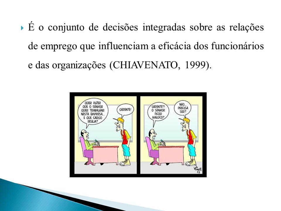 De 1965 a 1985 – Fase Administrativa ou Sindicalista Nesta fase foi criado um marco histórico nas relações entre capital e trabalho, como também correu uma mudança –na denominação e na responsabilidade do até aqui gerente de relações industriais.