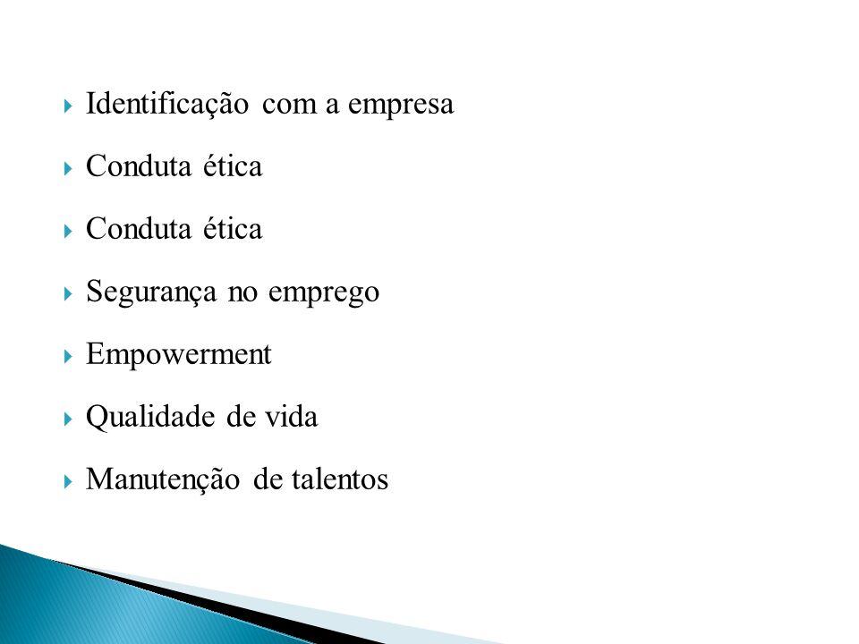 Identificação com a empresa Conduta ética Segurança no emprego Empowerment Qualidade de vida Manutenção de talentos