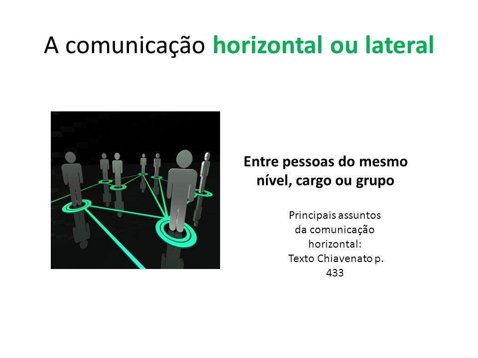 A comunicação horizontal ou lateral Entre pessoas do mesmo nível, cargo ou grupo Principais assuntos da comunicação horizontal: Texto Chiavenato p. 43