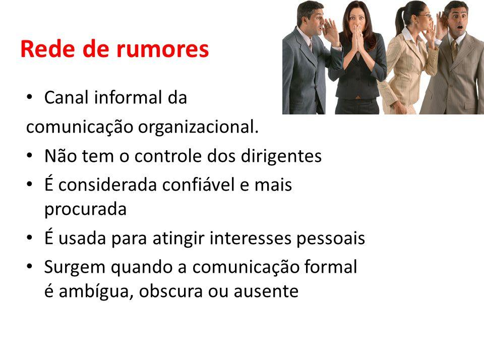 Rede de rumores Canal informal da comunicação organizacional. Não tem o controle dos dirigentes É considerada confiável e mais procurada É usada para