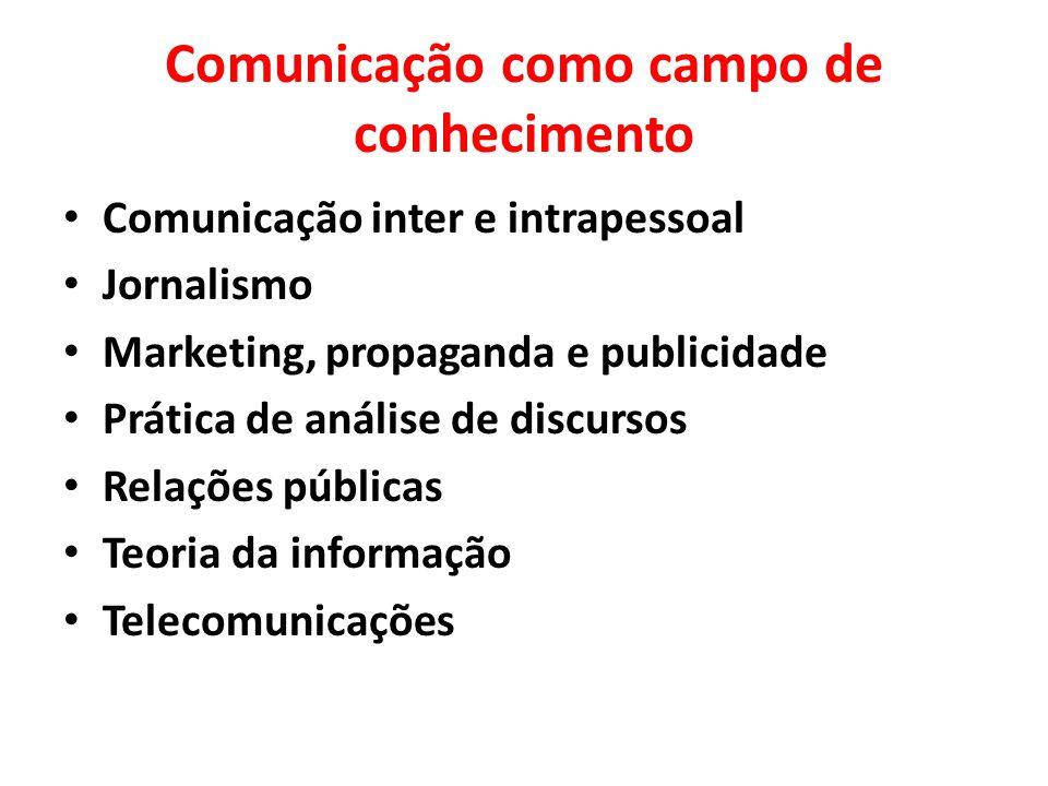 Comunicação como campo de conhecimento Comunicação inter e intrapessoal Jornalismo Marketing, propaganda e publicidade Prática de análise de discursos